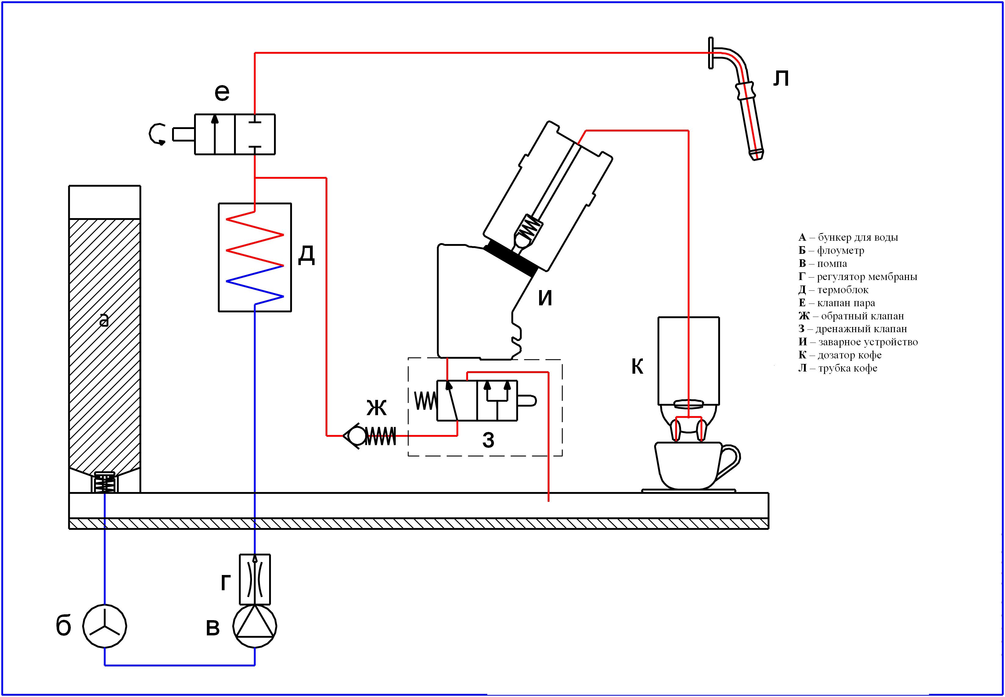 Схема движения воды в посудомоечной машине
